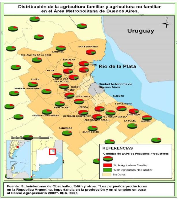 Family and non family agriculture in greater Buenos Aires