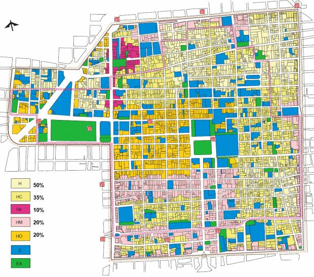 Programa Parcial de Desarrollo Urbano Centro Histórico del Programa Delegacional de Desarrollo Urbano para la Delegación Cuahtemoc. Zonas de ordenanza y porcentaje mínimo de superficie construida destinada  a vivienda en cada una de ellas