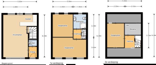 80 m2 al norte del Ij