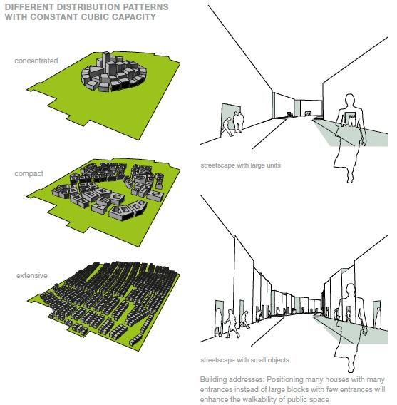 Diagramas de la memoria del proyecto.